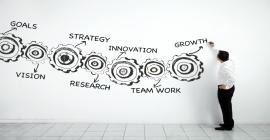 processos da inovação